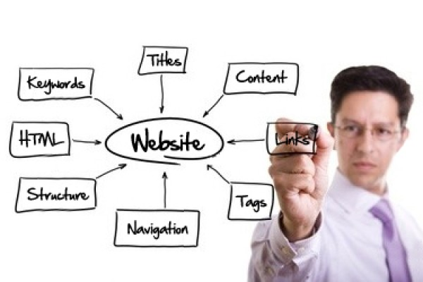 on-site-seo-factors